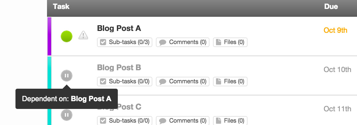 Managing Task List Tasks And Subtasks Proprofs Project